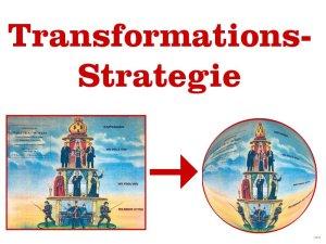 transformationsstrategie